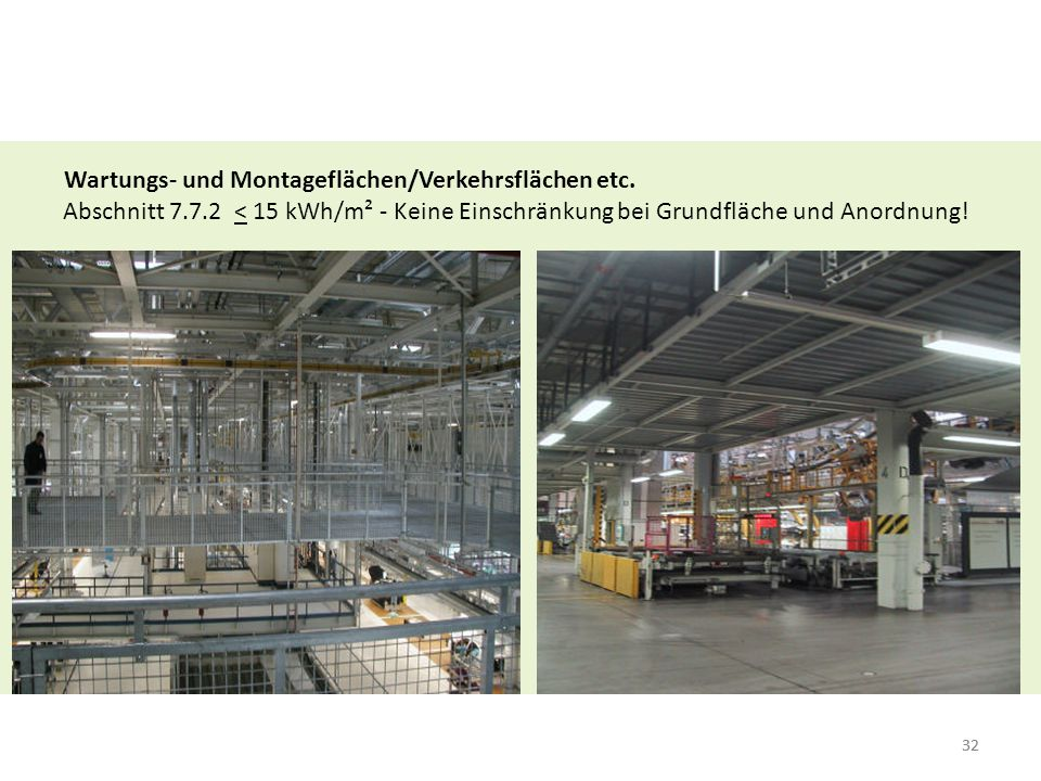 32 Wartungs- und Montageflächen/Verkehrsflächen etc. Abschnitt 7.7.2 < 15 kWh/m² - Keine Einschränkung bei Grundfläche und Anordnung!
