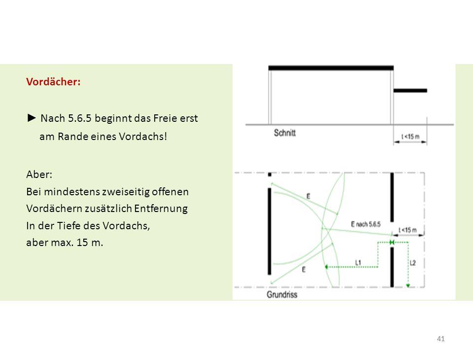 41 Vordächer: ► Nach 5.6.5 beginnt das Freie erst am Rande eines Vordachs! Aber: Bei mindestens zweiseitig offenen Vordächern zusätzlich Entfernung In
