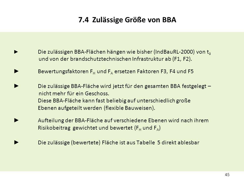 ► Die zulässigen BBA-Flächen hängen wie bisher (IndBauRL-2000) von t ä und von der brandschutztechnischen Infrastruktur ab (F1, F2).