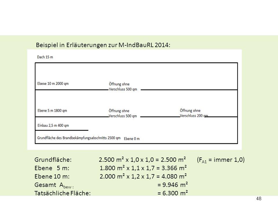 Beispiel in Erläuterungen zur M-IndBauRL 2014: Grundfläche:2.500 m² x 1,0 x 1,0 = 2.500 m² (F A1 = immer 1,0) Ebene 5 m: 1.800 m² x 1,1 x 1,7 = 3.366 m² Ebene 10 m: 2.000 m² x 1,2 x 1,7 = 4.080 m² Gesamt A bew : = 9.946 m² Tatsächliche Fläche: = 6.300 m² 48