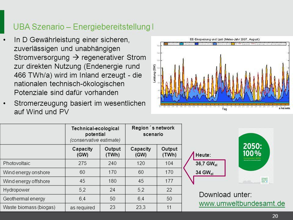 UBA Szenario – Energiebereitstellung I 20 In D Gewährleistung einer sicheren, zuverlässigen und unabhängigen Stromversorgung  regenerativer Strom zur