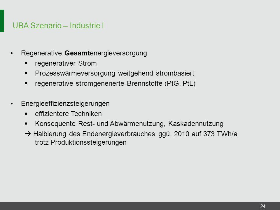 UBA Szenario – Industrie I 24 Regenerative Gesamtenergieversorgung  regenerativer Strom  Prozesswärmeversorgung weitgehend strombasiert  regenerati