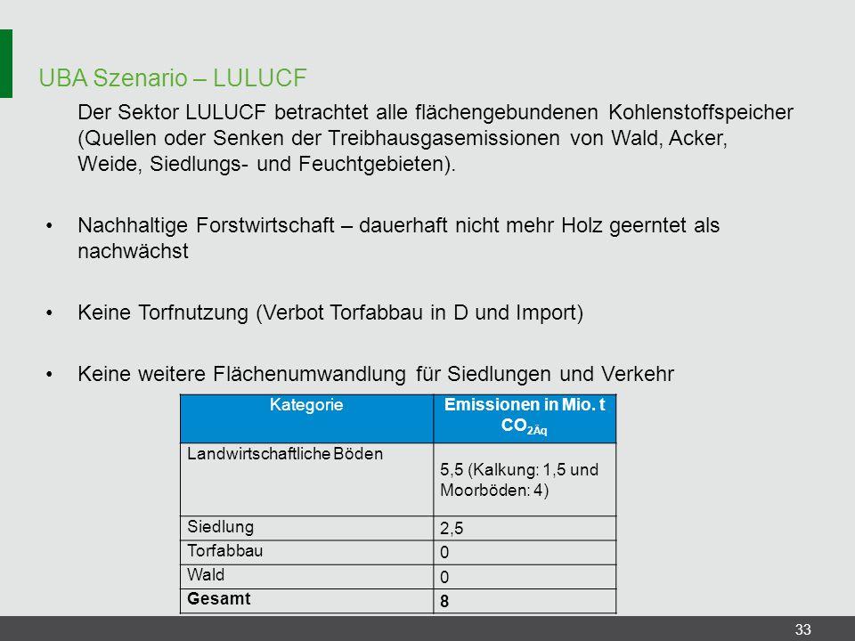 UBA Szenario – LULUCF 33 Der Sektor LULUCF betrachtet alle flächengebundenen Kohlenstoffspeicher (Quellen oder Senken der Treibhausgasemissionen von W