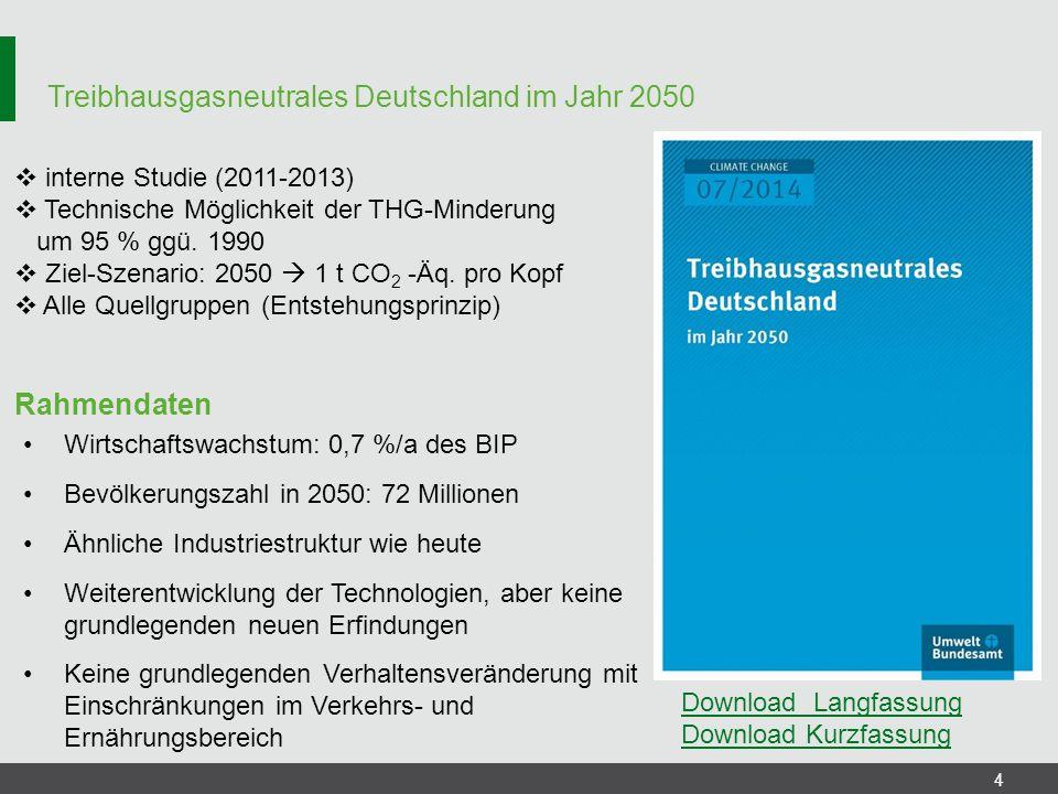 Treibhausgasneutrales Deutschland im Jahr 2050 4 Download Langfassung Download Kurzfassung  interne Studie (2011-2013)  Technische Möglichkeit der T
