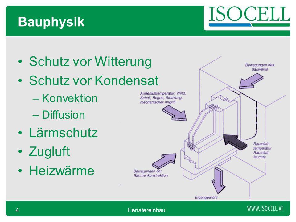 Bauphysik Schutz vor Witterung Schutz vor Kondensat –Konvektion –Diffusion Lärmschutz Zugluft Heizwärme Fenstereinbau4