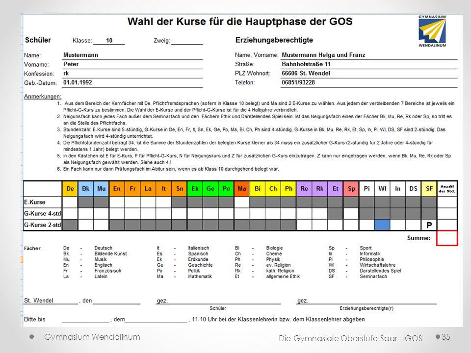 Gymnasium Wendalinum Die Gymnasiale Oberstufe Saar - GOS 35