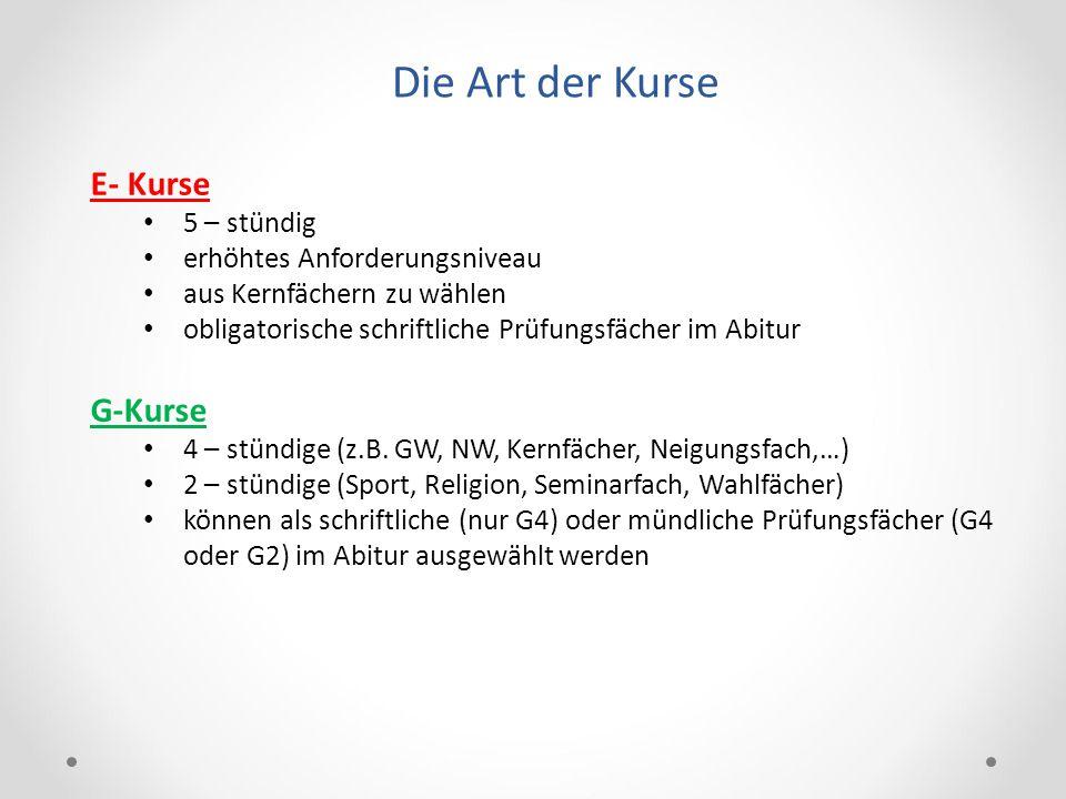 FachartenFächerNiveauStunden Kernfächer Deutsch E-Kurs5 G-Kurs4 Mathematik E-Kurs5 G-Kurs4 1./2.