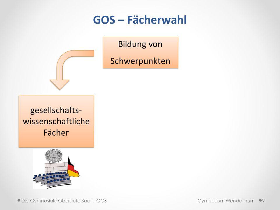 Gymnasium Wendalinum Die Gymnasiale Oberstufe Saar - GOS 30 Gesamtqualifikation Qualifizierung Kursbereich Abiturbereich + mind.