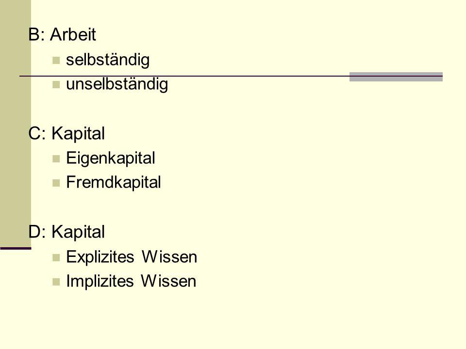 B: Arbeit selbständig unselbständig C: Kapital Eigenkapital Fremdkapital D: Kapital Explizites Wissen Implizites Wissen
