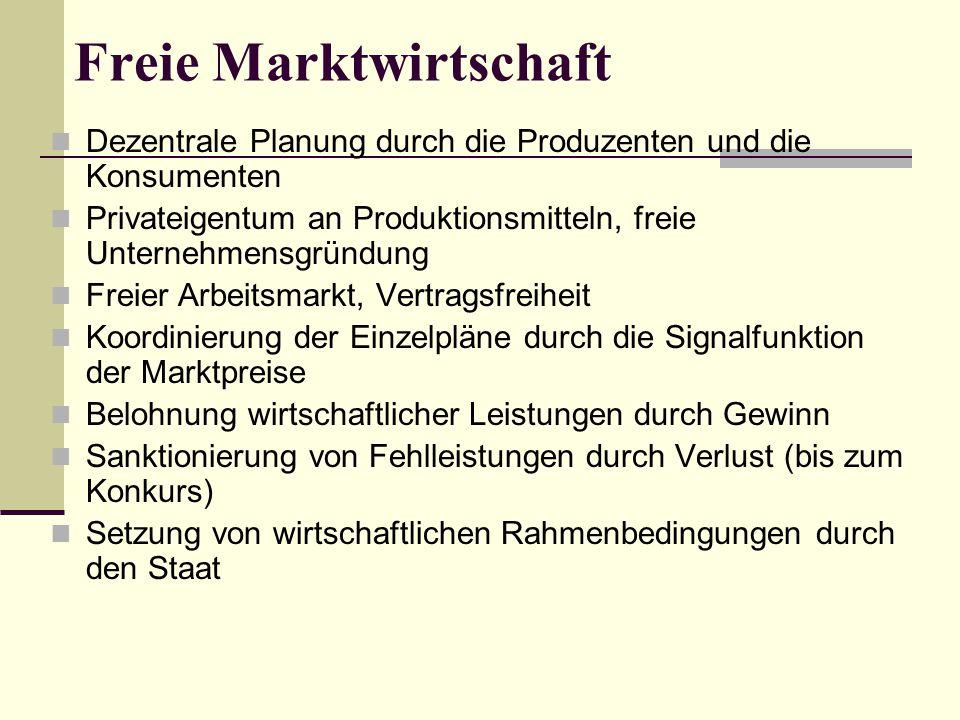 Freie Marktwirtschaft Dezentrale Planung durch die Produzenten und die Konsumenten Privateigentum an Produktionsmitteln, freie Unternehmensgründung Fr