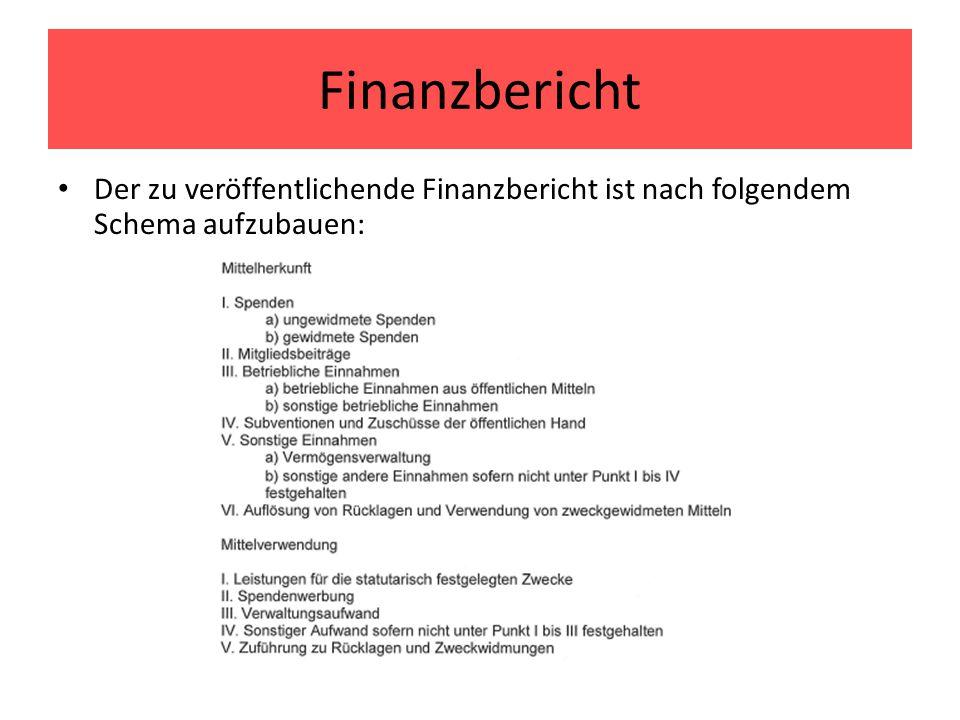 Finanzbericht Der zu veröffentlichende Finanzbericht ist nach folgendem Schema aufzubauen: