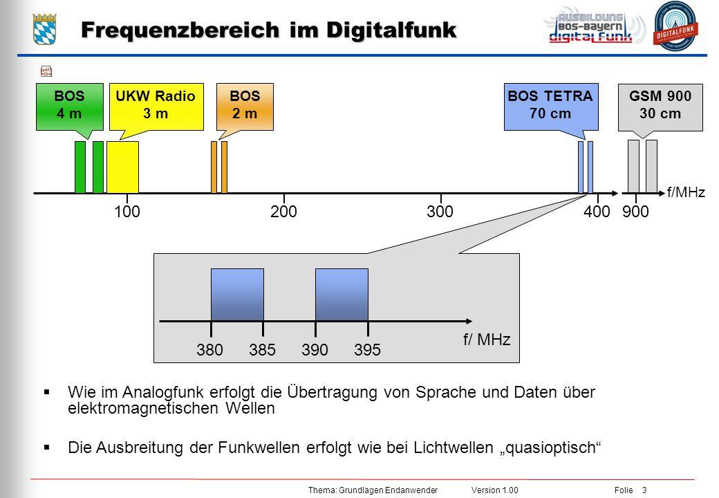 Thema: Grundlagen Endanwender Version 1.00 Folie 3 f/ MHz 390380 385 395 Frequenzbereich im Digitalfunk  Wie im Analogfunk erfolgt die Übertragung vo