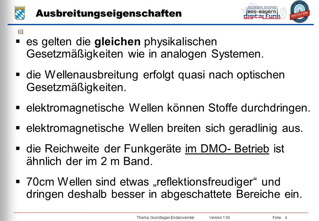 Thema: Grundlagen Endanwender Version 1.00 Folie 5 Physikalische Grundlagen Absorption Schwächung Abschattung Reflektion Beugung Mehrwegempfang