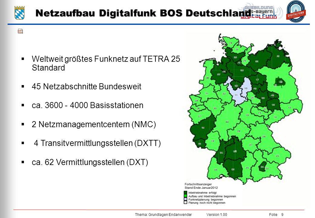 Thema: Grundlagen Endanwender Version 1.00 Folie 9 Netzaufbau Digitalfunk BOS Deutschland  Weltweit größtes Funknetz auf TETRA 25 Standard  45 Netza