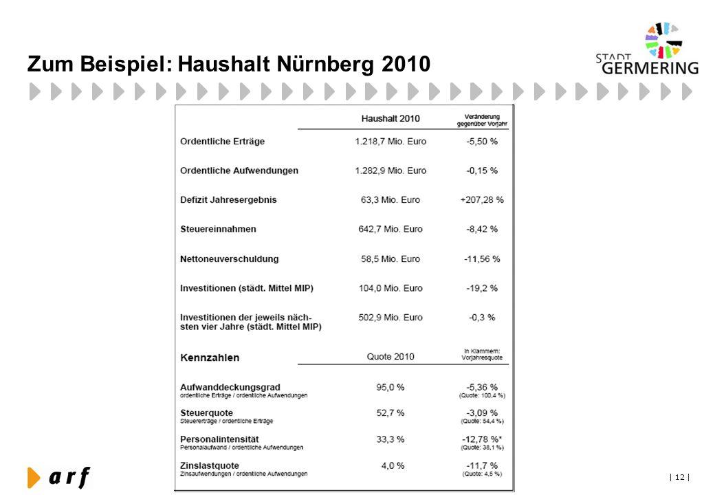 | 12 | Zum Beispiel: Haushalt Nürnberg 2010