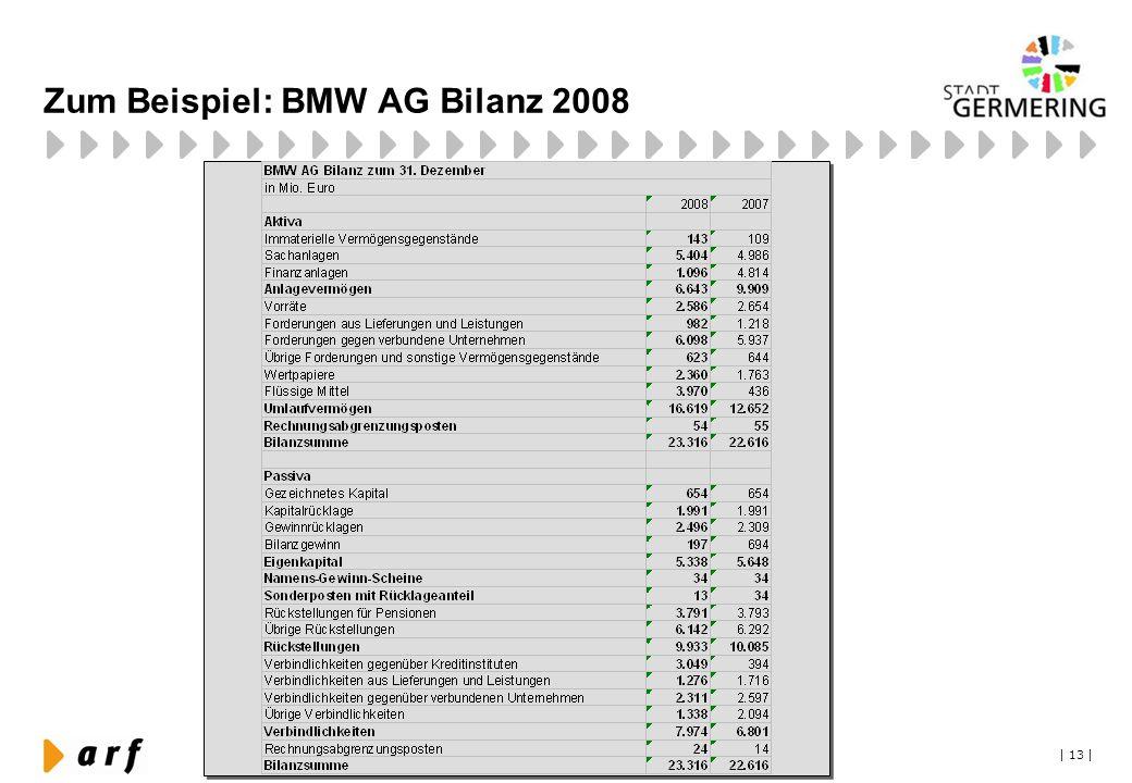 | 13 | Zum Beispiel: BMW AG Bilanz 2008