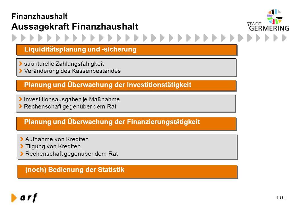 | 18 | Finanzhaushalt Aussagekraft Finanzhaushalt Liquiditätsplanung und -sicherung strukturelle Zahlungsfähigkeit Veränderung des Kassenbestandes str
