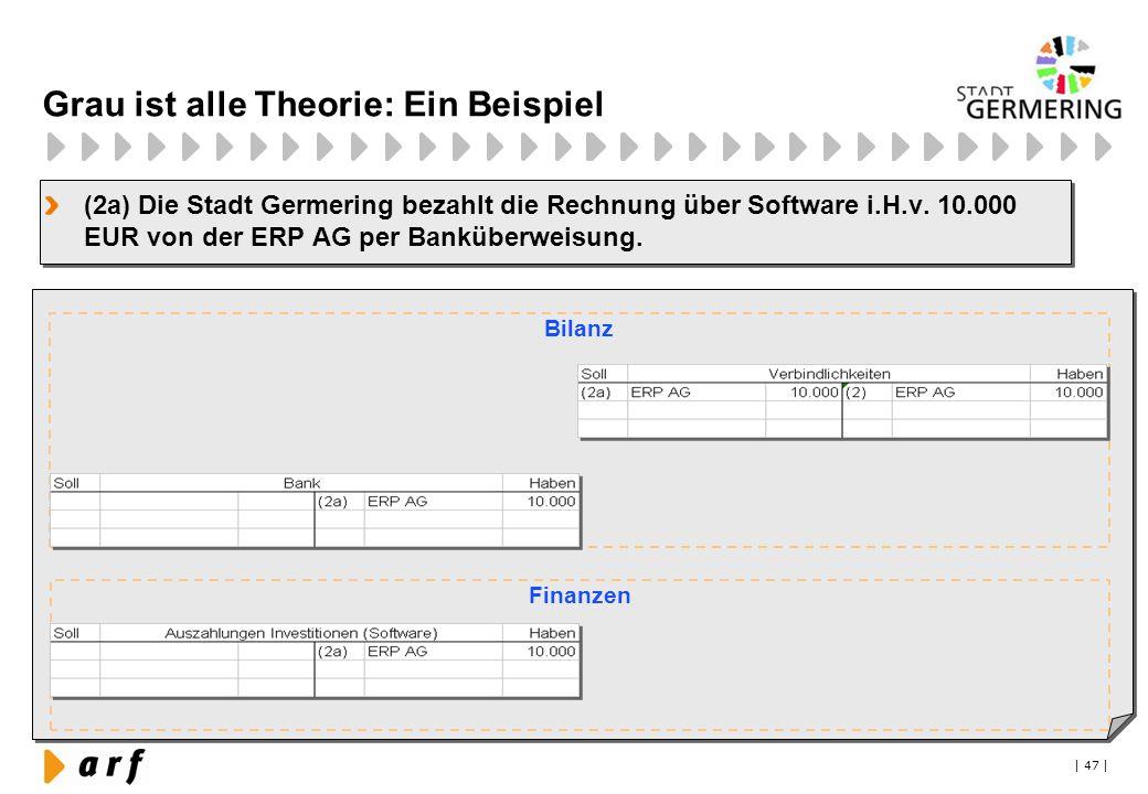 | 47 | Grau ist alle Theorie: Ein Beispiel (2a) Die Stadt Germering bezahlt die Rechnung über Software i.H.v. 10.000 EUR von der ERP AG per Banküberwe
