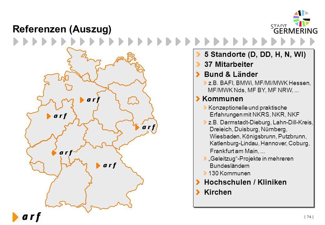 | 74 | Referenzen (Auszug) 5 Standorte (D, DD, H, N, WI) 37 Mitarbeiter Bund & Länder z.B. BAFl, BMWi, MF/MI/MWK Hessen, MF/MWK Nds, MF BY, MF NRW,...