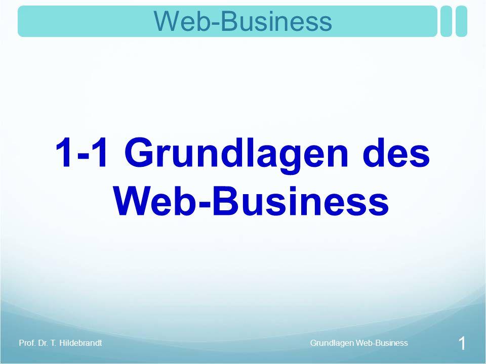Web-Business Marketing Kundensegmentierung Kooperatives Marketing Beziehungspyramiden Pull-Marketing Grundlagen Web-Business 12 Prof.