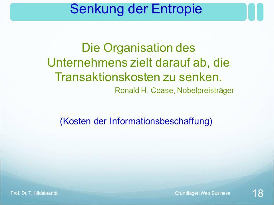 Senkung der Entropie Die Organisation des Unternehmens zielt darauf ab, die Transaktionskosten zu senken. Ronald H. Coase, Nobelpreisträger Grundlagen