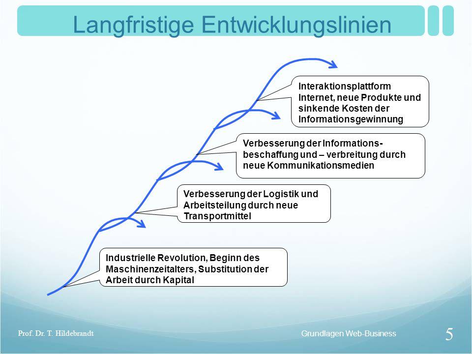 6 Web-Business 1-2 Exkurs Technologie Grundlagen Web-BusinessProf. Dr. T. Hildebrandt