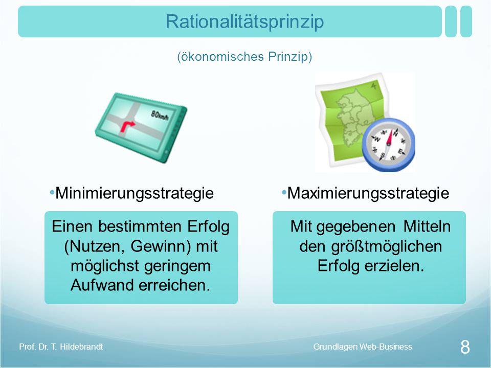 Rationalitätsprinzip (ökonomisches Prinzip) Minimierungsstrategie Einen bestimmten Erfolg (Nutzen, Gewinn) mit möglichst geringem Aufwand erreichen.