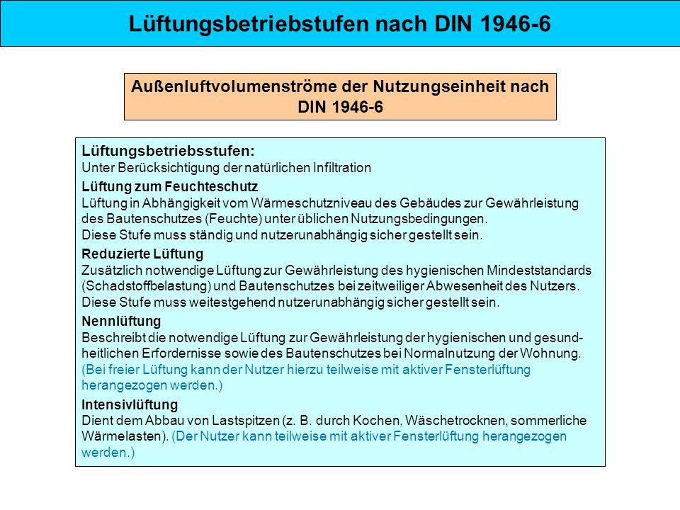 Außenluftvolumenströme der Nutzungseinheit nach DIN 1946-6 Lüftungsbetriebsstufen: Unter Berücksichtigung der natürlichen Infiltration Lüftung zum Feu