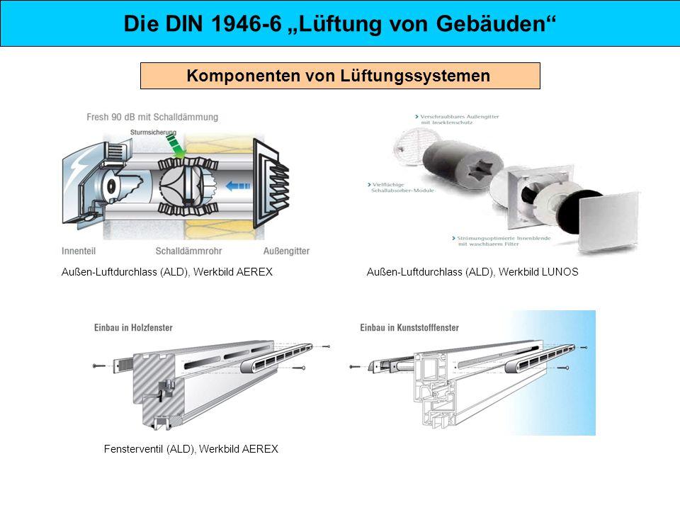 """Komponenten von Lüftungssystemen Die DIN 1946-6 """"Lüftung von Gebäuden"""" Außen-Luftdurchlass (ALD), Werkbild AEREXAußen-Luftdurchlass (ALD), Werkbild LU"""