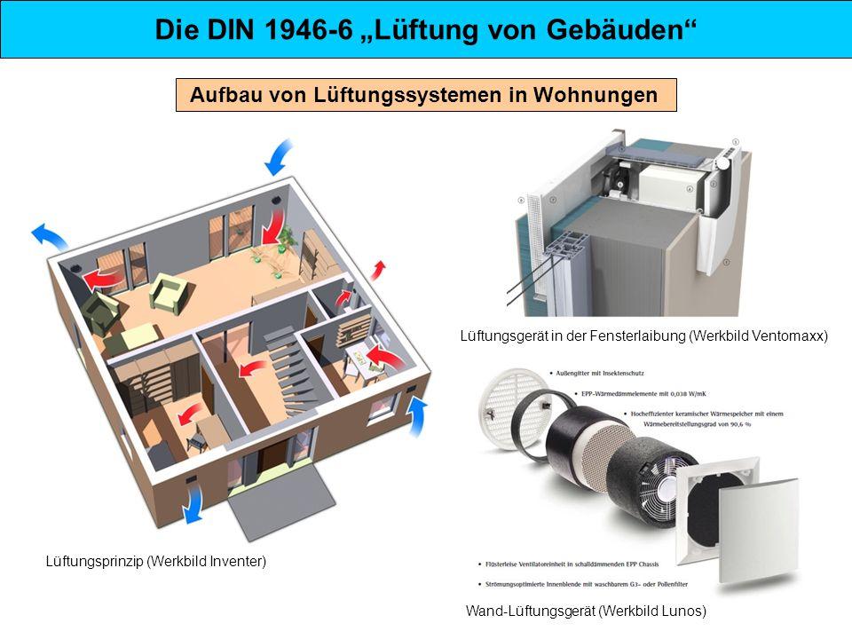 """Die DIN 1946-6 """"Lüftung von Gebäuden"""" Aufbau von Lüftungssystemen in Wohnungen Lüftungsprinzip (Werkbild Inventer) Lüftungsgerät in der Fensterlaibung"""