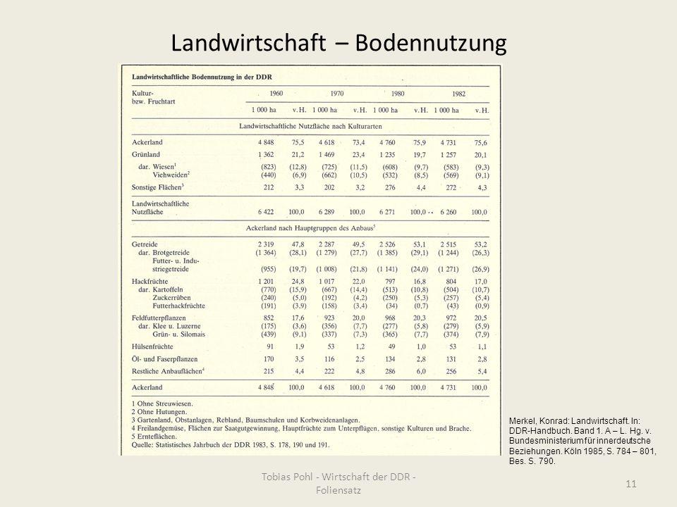 Landwirtschaft – Bodennutzung Tobias Pohl - Wirtschaft der DDR - Foliensatz 11 Merkel, Konrad: Landwirtschaft. In: DDR-Handbuch. Band 1. A – L. Hg. v.