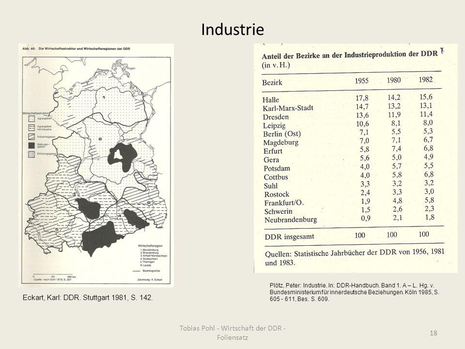 Industrie Tobias Pohl - Wirtschaft der DDR - Foliensatz 18 Eckart, Karl: DDR. Stuttgart 1981, S. 142. Plötz, Peter: Industrie. In: DDR-Handbuch. Band