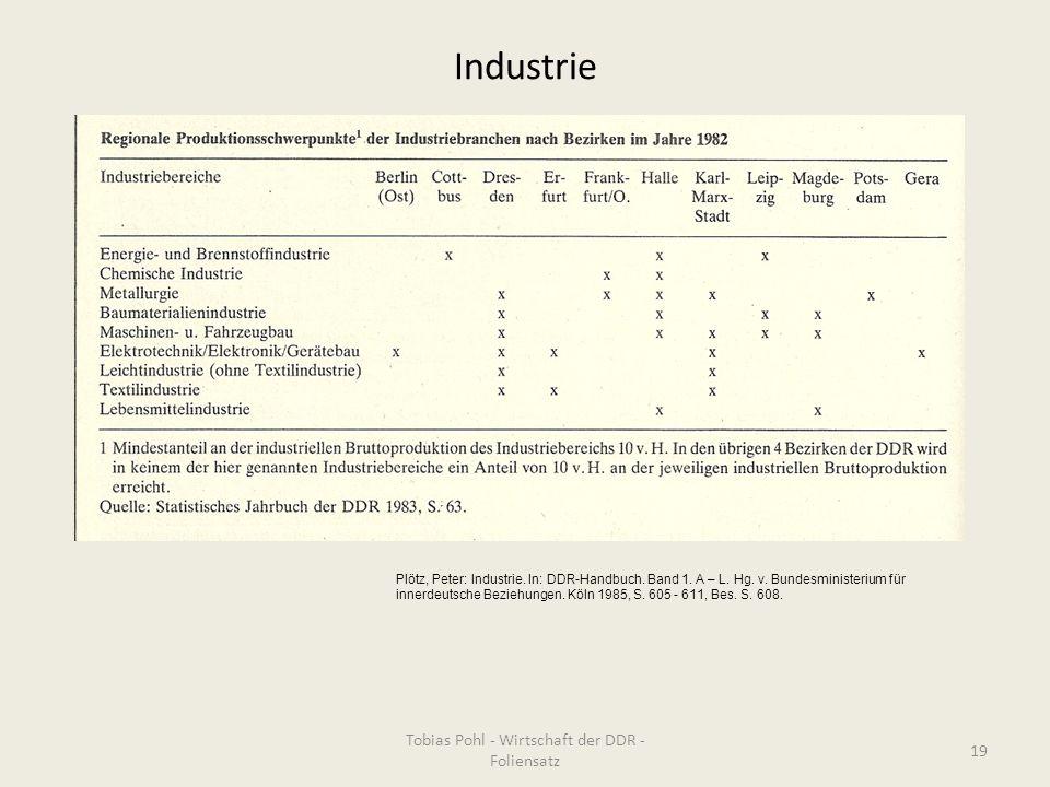 Industrie Tobias Pohl - Wirtschaft der DDR - Foliensatz 19 Plötz, Peter: Industrie. In: DDR-Handbuch. Band 1. A – L. Hg. v. Bundesministerium für inne