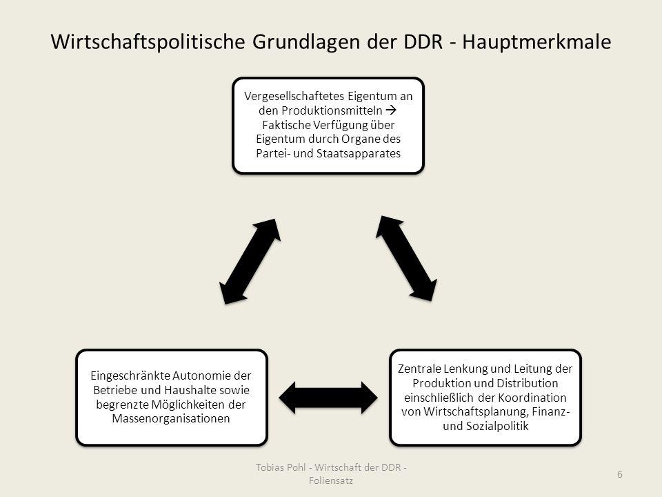 Wirtschaftspolitische Grundlagen der DDR - Hauptmerkmale Vergesellschaftetes Eigentum an den Produktionsmitteln  Faktische Verfügung über Eigentum du