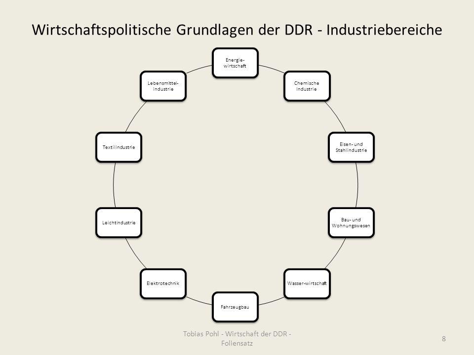 Wirtschaftspolitische Grundlagen der DDR - Industriebereiche Energie- wirtschaft Chemische Industrie Eisen- und Stahlindustrie Bau- und Wohnungswesen
