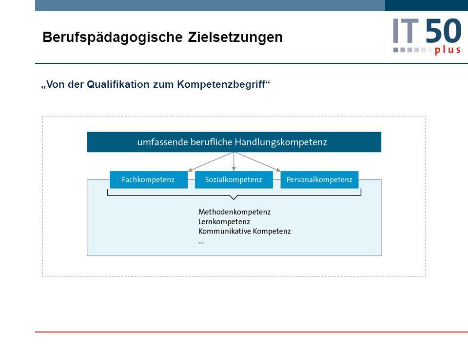 """""""Von der Qualifikation zum Kompetenzbegriff"""" Berufspädagogische Zielsetzungen"""