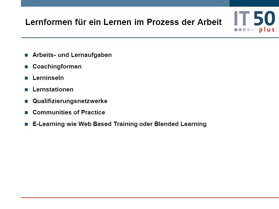 Lernformen für ein Lernen im Prozess der Arbeit Arbeits- und Lernaufgaben Coachingformen Lerninseln Lernstationen Qualifizierungsnetzwerke Communities