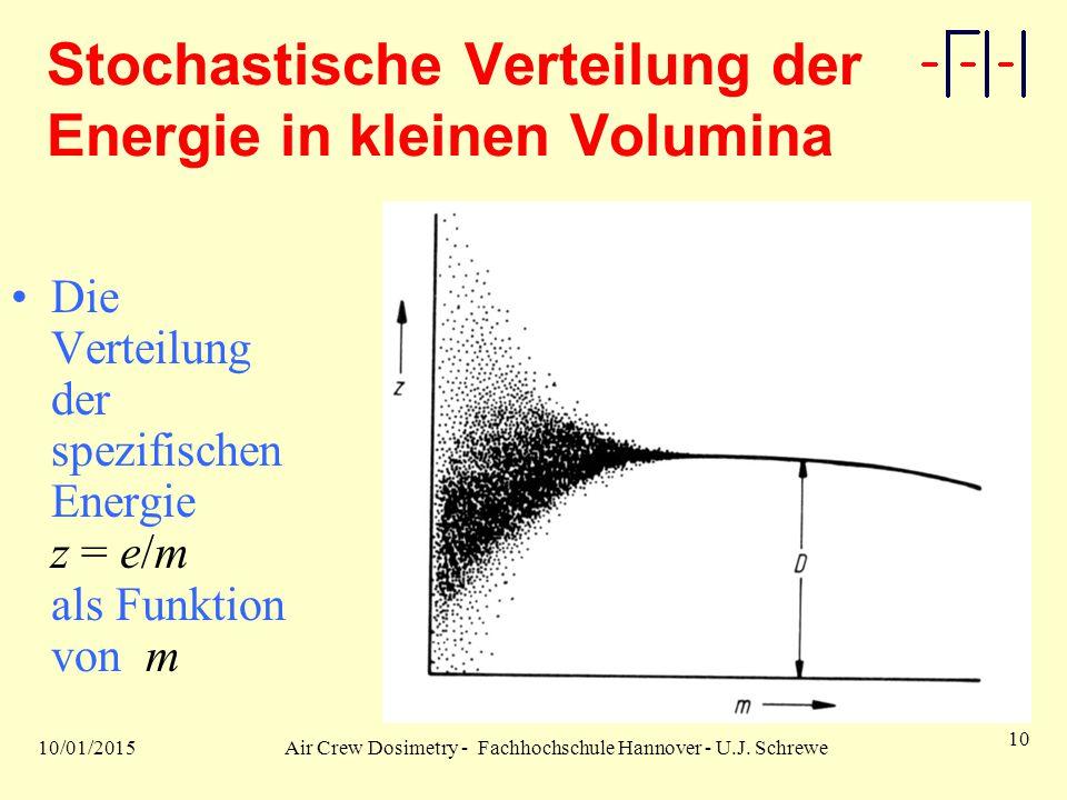10/01/2015Air Crew Dosimetry - Fachhochschule Hannover - U.J. Schrewe 10 Stochastische Verteilung der Energie in kleinen Volumina Die Verteilung der s
