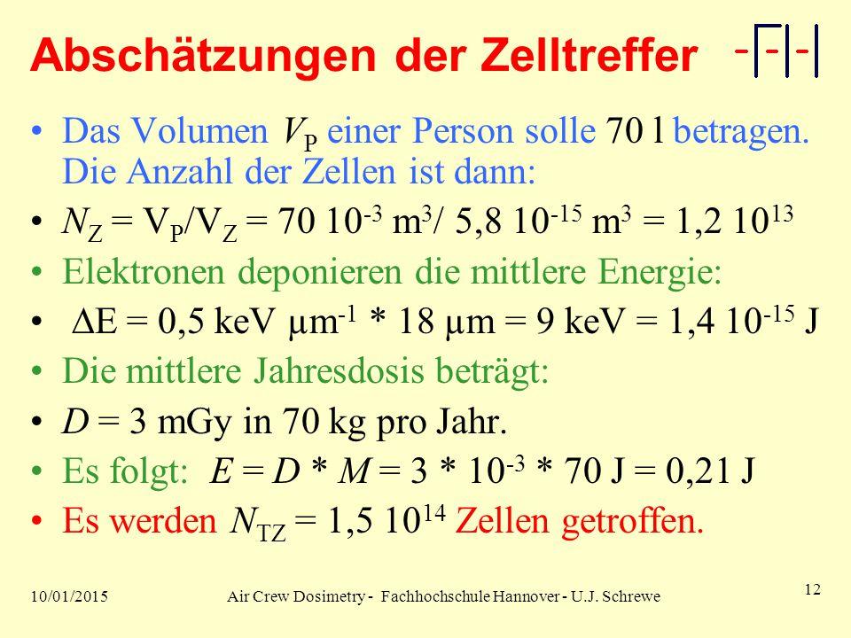 10/01/2015Air Crew Dosimetry - Fachhochschule Hannover - U.J. Schrewe 12 Abschätzungen der Zelltreffer Das Volumen V P einer Person solle 70 l betrage