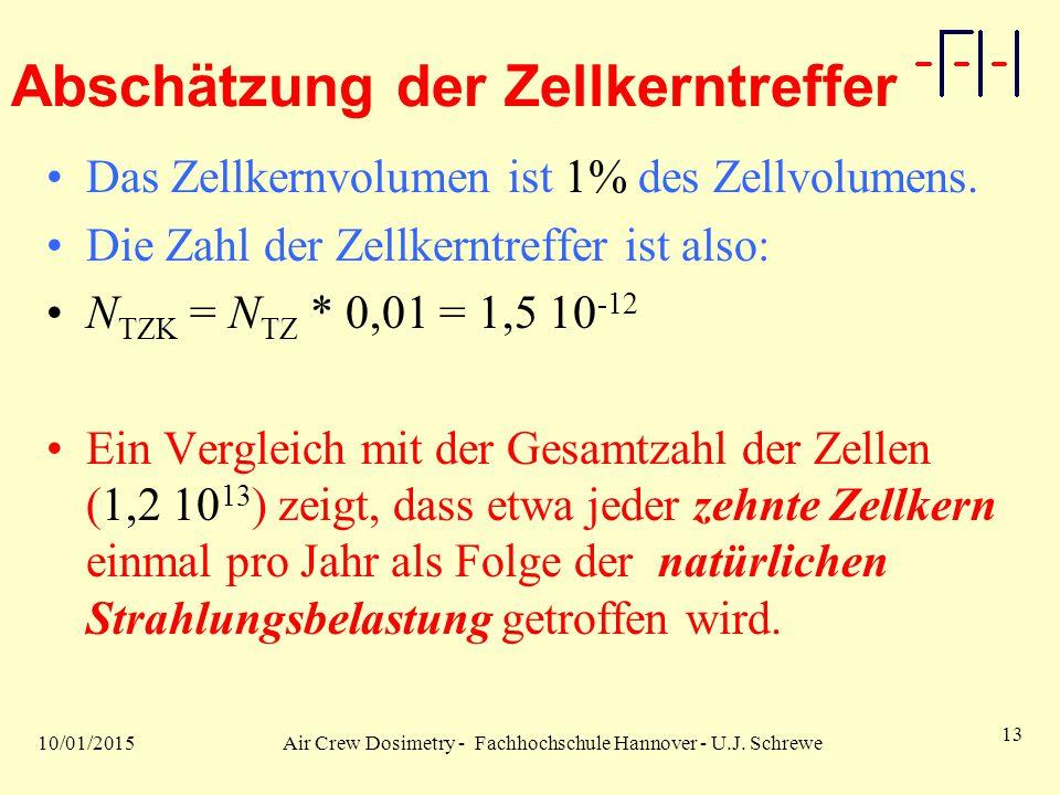 10/01/2015Air Crew Dosimetry - Fachhochschule Hannover - U.J. Schrewe 13 Abschätzung der Zellkerntreffer Das Zellkernvolumen ist 1% des Zellvolumens.