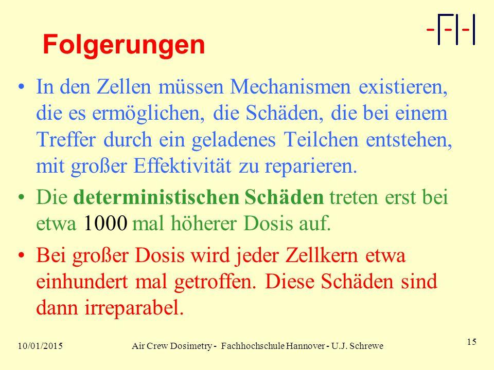 10/01/2015Air Crew Dosimetry - Fachhochschule Hannover - U.J. Schrewe 15 Folgerungen In den Zellen müssen Mechanismen existieren, die es ermöglichen,