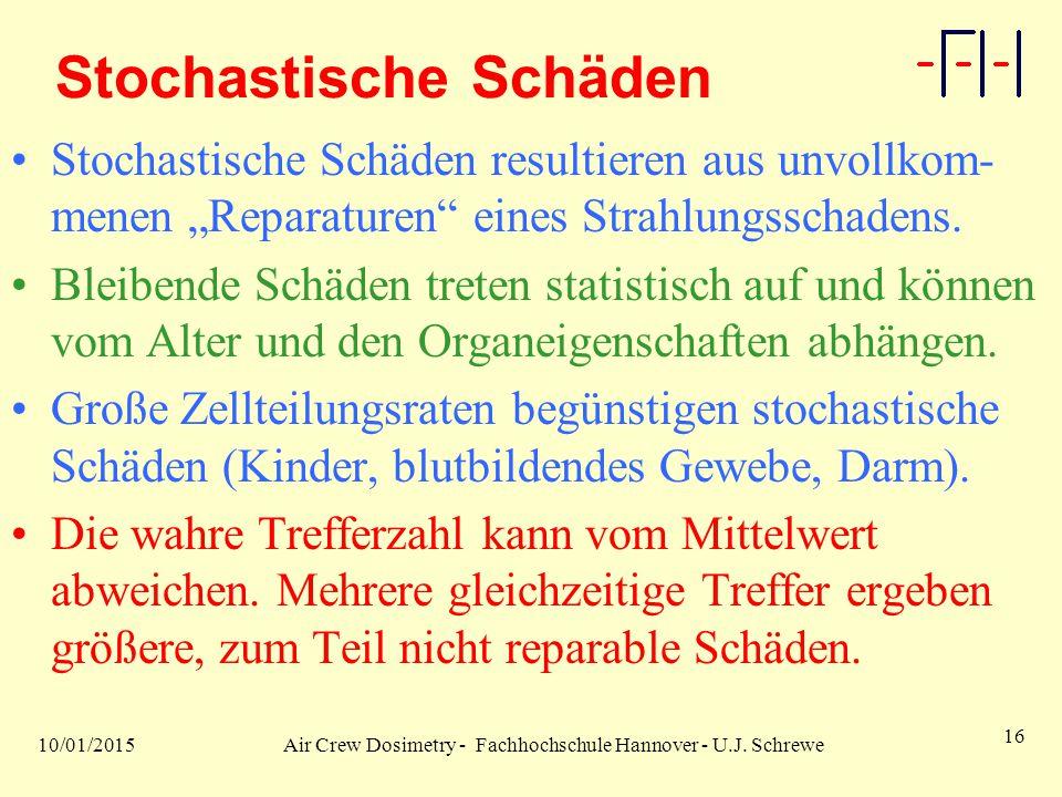 10/01/2015Air Crew Dosimetry - Fachhochschule Hannover - U.J. Schrewe 16 Stochastische Schäden Stochastische Schäden resultieren aus unvollkom- menen