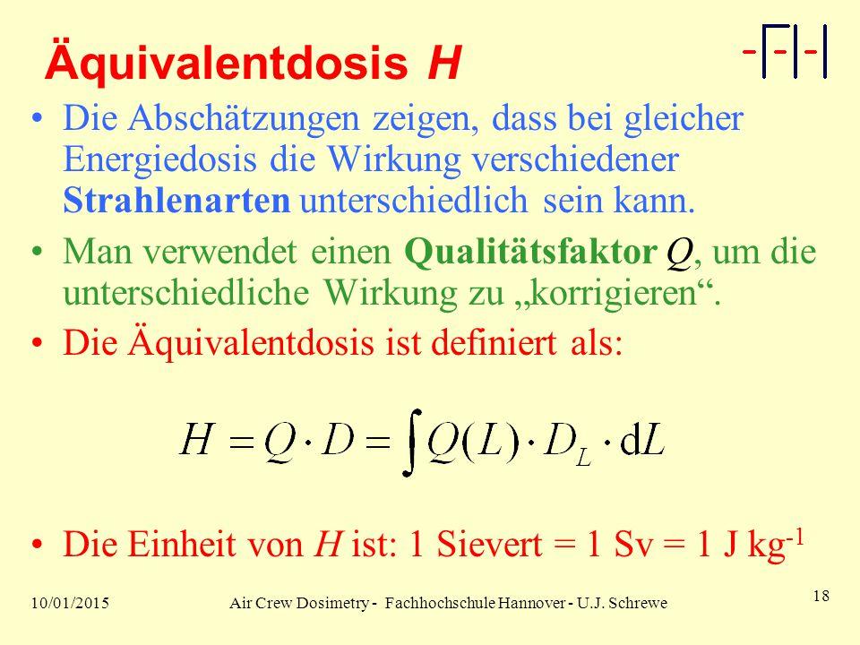 10/01/2015Air Crew Dosimetry - Fachhochschule Hannover - U.J. Schrewe 18 Äquivalentdosis H Die Abschätzungen zeigen, dass bei gleicher Energiedosis di