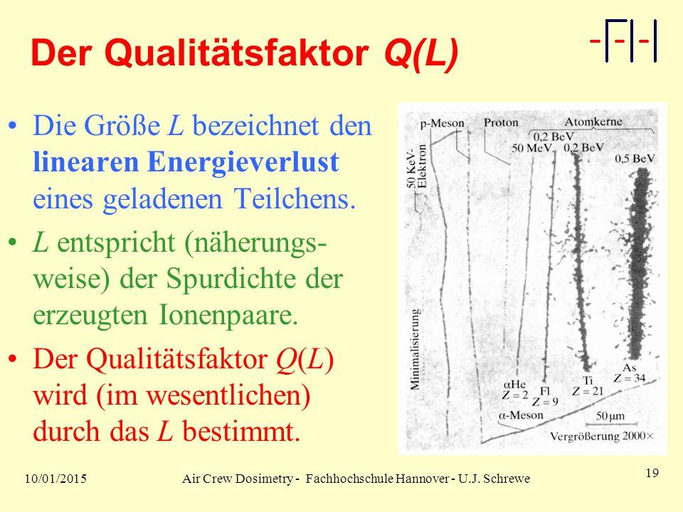 10/01/2015Air Crew Dosimetry - Fachhochschule Hannover - U.J. Schrewe 19 Der Qualitätsfaktor Q(L) Die Größe L bezeichnet den linearen Energieverlust e