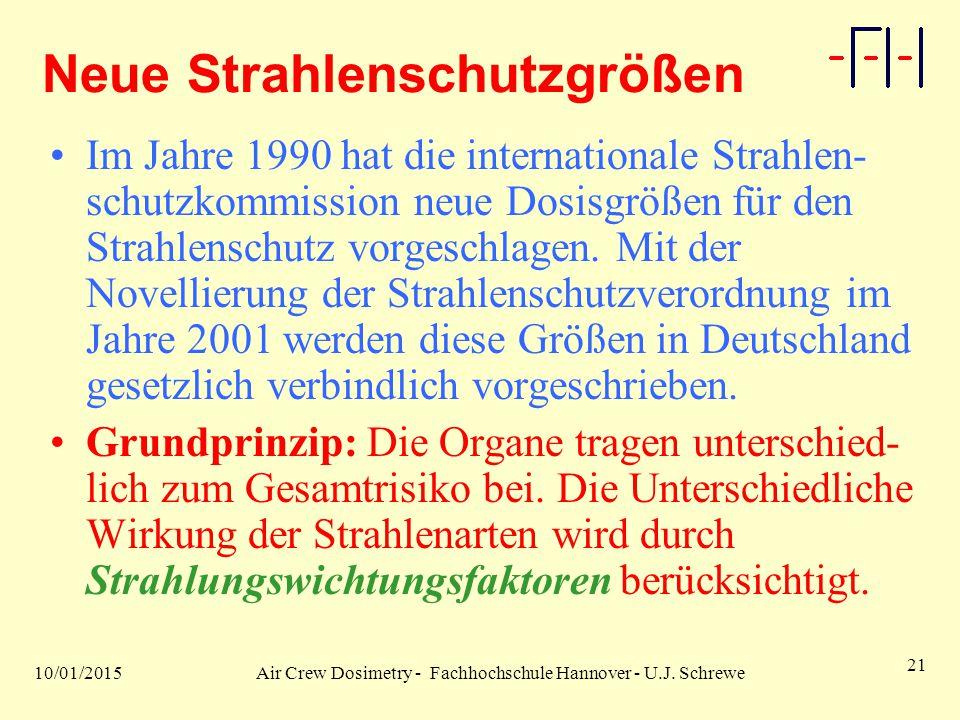 10/01/2015Air Crew Dosimetry - Fachhochschule Hannover - U.J. Schrewe 21 Neue Strahlenschutzgrößen Im Jahre 1990 hat die internationale Strahlen- schu
