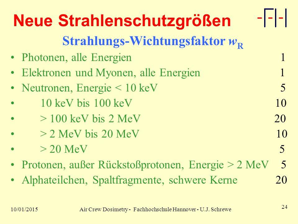 10/01/2015Air Crew Dosimetry - Fachhochschule Hannover - U.J. Schrewe 24 Neue Strahlenschutzgrößen Strahlungs-Wichtungsfaktor w R Photonen, alle Energ