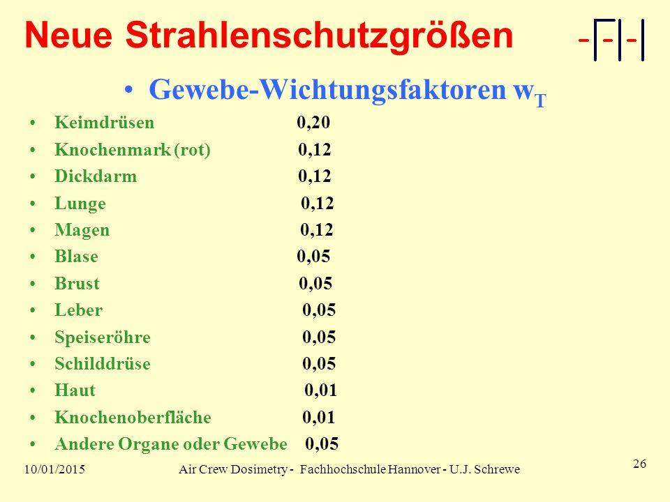 10/01/2015Air Crew Dosimetry - Fachhochschule Hannover - U.J. Schrewe 26 Neue Strahlenschutzgrößen Gewebe-Wichtungsfaktoren w T Keimdrüsen 0,20 Knoche