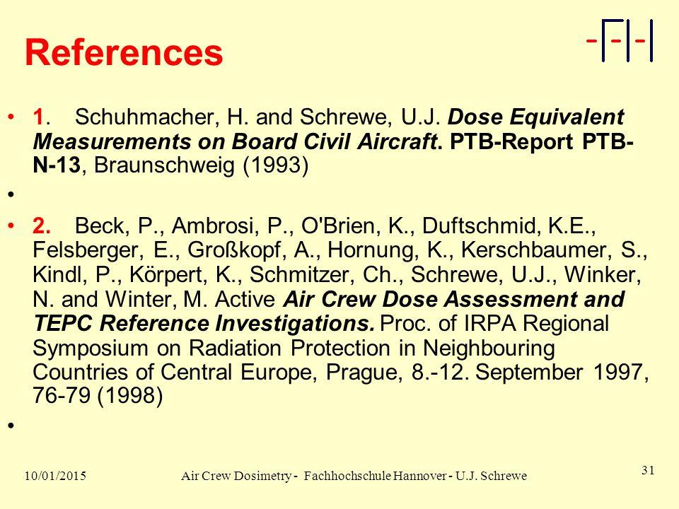 10/01/2015Air Crew Dosimetry - Fachhochschule Hannover - U.J. Schrewe 31 References 1.Schuhmacher, H. and Schrewe, U.J. Dose Equivalent Measurements o