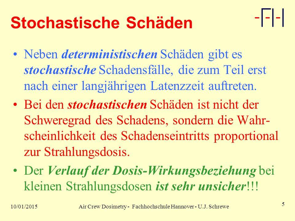 10/01/2015Air Crew Dosimetry - Fachhochschule Hannover - U.J. Schrewe 5 Stochastische Schäden Neben deterministischen Schäden gibt es stochastische Sc