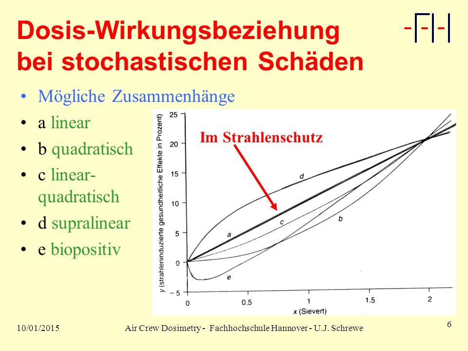 10/01/2015Air Crew Dosimetry - Fachhochschule Hannover - U.J. Schrewe 6 Dosis-Wirkungsbeziehung bei stochastischen Schäden Mögliche Zusammenhänge a li